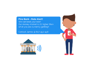 Automated Rate Alerts